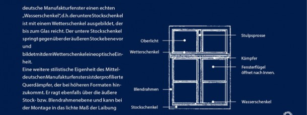 Fensterfibel223